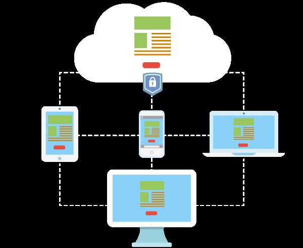 Cinco ventajas en la compartición de documentos en tiempo real