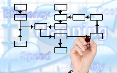 Los 5 motivos por los que externalizar los servicios informaticos de tu empresa es un acierto